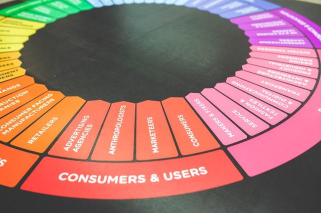 marketing-ovanix